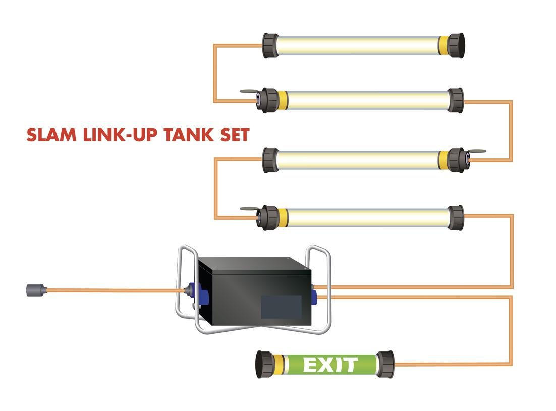 Ex-Lighting set for tanks, vessels and other confined spaces.