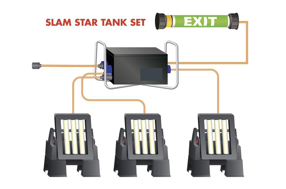 SLAM® Tank Set explained.